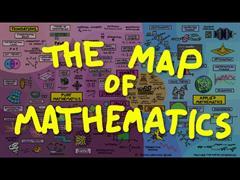 O mapa das matemáticas