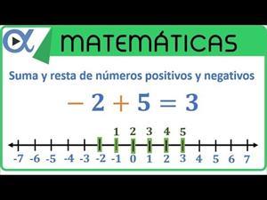 Suma y resta de números positivos y negativos