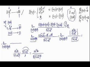 Estudio de la diferenciabilidad