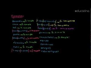 Sustantivos simples y compuestos