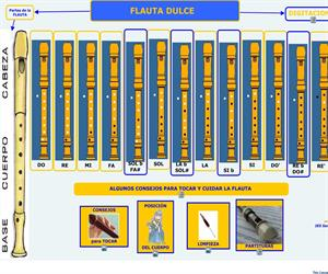 Consejos para tocar y cuidar la flauta dulce. Mª Jesús Camino Rentería