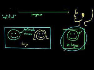 Aclaración sobre la evolución (Khan Academy Español)
