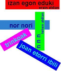 Aditzak. Los verbos en euskera