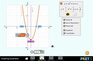 Rappresentazione grafica di Quadratiche