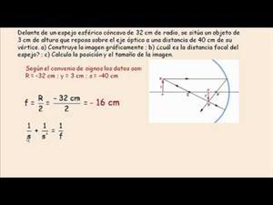Problema geometría óptica: Espejo esférico cóncavo. Cibermatex