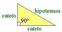 Teorema de Pitágoras (EnclicloAbierta)