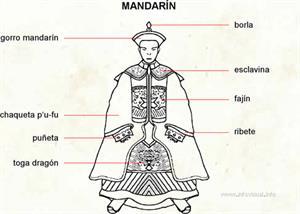 Mandarín (Diccionario visual)