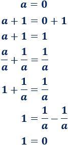 ¿Por qué no se puede dividir entre 0?
