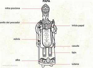 Papa (Diccionario visual)