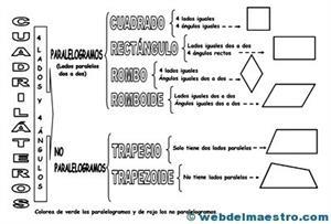 Figuras planas. Matemáticas 4º Primaria (SM)