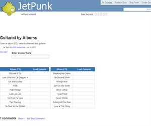 Guitarist by Albums