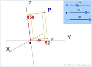Coordenadas de un punto en el espacio (educaplus.org)