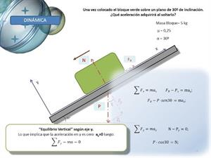Dinámica - Ejercicio plano inclinado con rozamiento y sin fuerza aplicada
