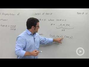 Intercepts and Asymptotes of Tangent Functions