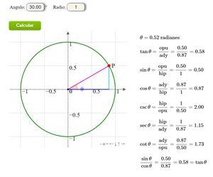 Calculadora de Funciones trigonométricas mediante el uso del Círculo unitario