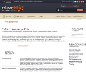 Ciclos económicos de Chile (Educarchile)