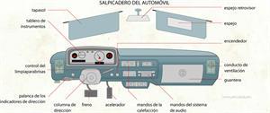 Salpicadero del automóvil (Diccionario visual)