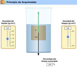 Principio de Arquímedes (educaplus.org)