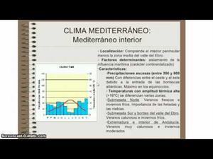 Climas de España por Isaac Buzo Sánchez (Geografía de 2º Bachillerato)
