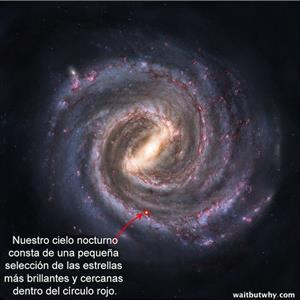 La paradoja de Fermi: ¿dónde está todo el mundo? - Verne EL PAÍS