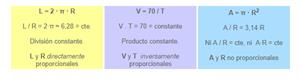 Proporcionalidad - 2º ESO