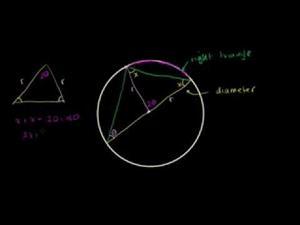 Triángulos rectángulos inscritos en círculos (Khan Academy Español)