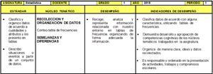 Skoool Manejo de datos (Educarchile)