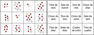 Actividades con los números racionales