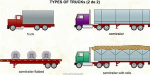 Types of trucks (2 of 2)  (Visual Dictionary)
