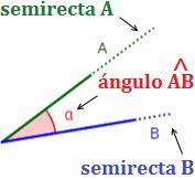 Sistema sexagesimal y suma de ángulos