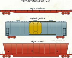 Vagones (Diccionario visual)