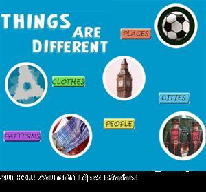 Things are different, unidad didáctica de inglés 3º ESO (Cidead)