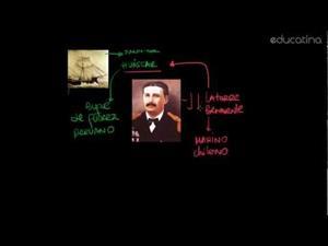 Chile: Combate de Iquique - Mayo 1879 - Parte II
