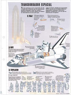 Transbordador espacial. Láminas de El Mundo