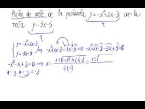Puntos de corte de una recta y una parábola