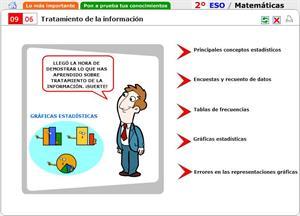 Tratamiento de la información. Autoevaluación. Matemáticas para 2º de Secundaria