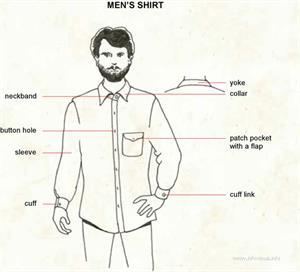Men's skirt  (Visual Dictionary)