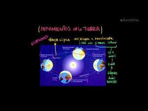 Movimientos de La Tierra: Traslación