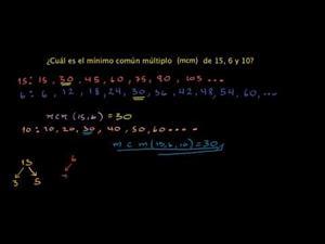 Cálculo del mínimo común múltiplo (Khan Academy Español)