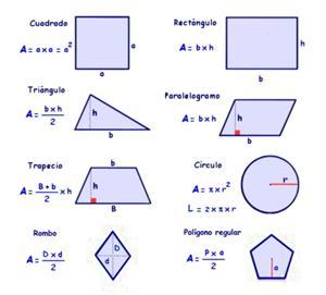 Geometría: El agua la base de nuestra existencia