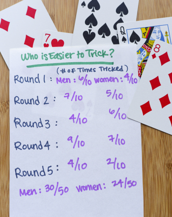 Are Men or Women Easier to Trick?