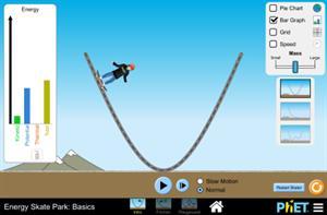 Energía en la pista de patinaje: Intro