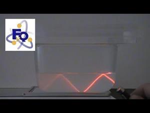 Experimento de física (refracción de la luz y reflexión total): Luz en zig-zag