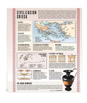 Civilización griega. Láminas de El Mundo