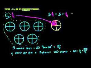 Cambiar un número mixto a una fracción impropia (Khan Academy Español)