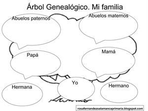 Árbol genealógico (plantilla)