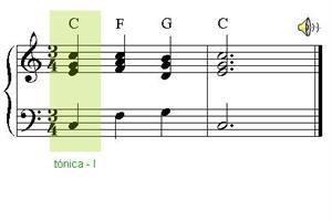 Funciones armónicas (teoria.com)