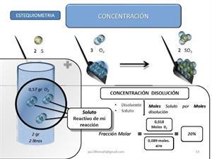 Estequiometria: Pureza y Concentración de Reactivos