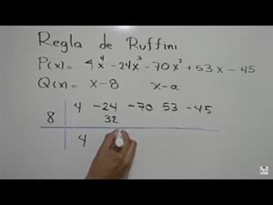 Regla de Ruffini. División de polinomios