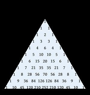 Acercándonos al Triángulo de Pascal